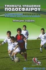 Τμήματα υποδομής ποδοσφαίρου