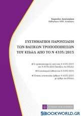Συστηματική παρουσίαση των βασικών τροποποιήσεων του ΚΠολΔ με το Ν. 4335/2015