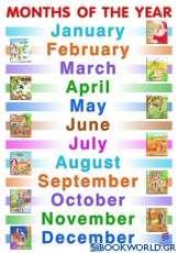 Αφίσα - Months of the Year