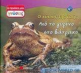 Από το γυρίνο στο βάτραχο