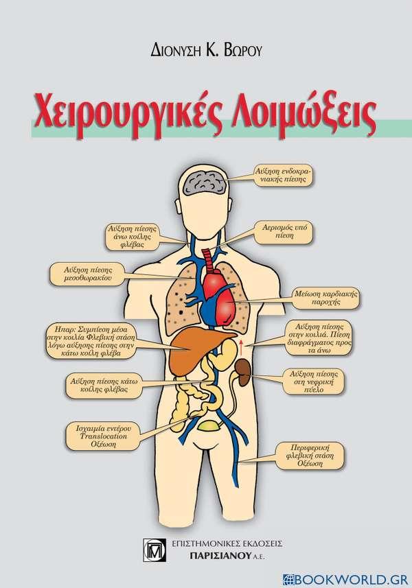 Χειρουργικές λοιμώξεις